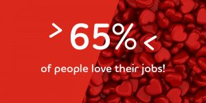 65% of people love their jobs!