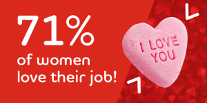 71% of women love their job!